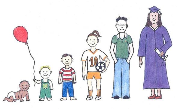 Masa-Masa Perkembangan Anak
